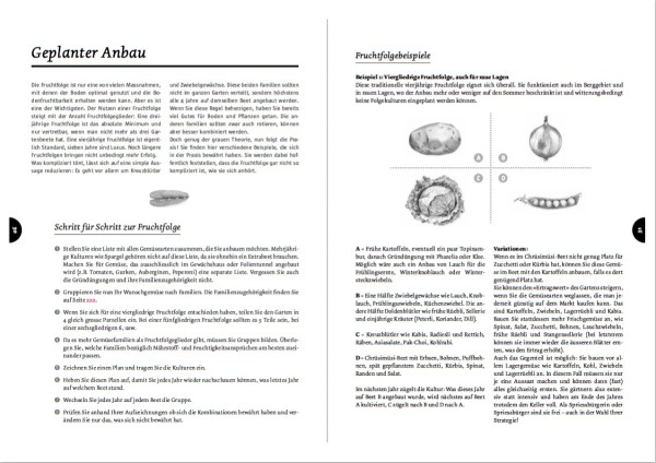 Fruchtfolge ist eine wichtiges Thema im Spriessbürger, mehrere Fruchtfolgebeispiele werden detailliert behandelt